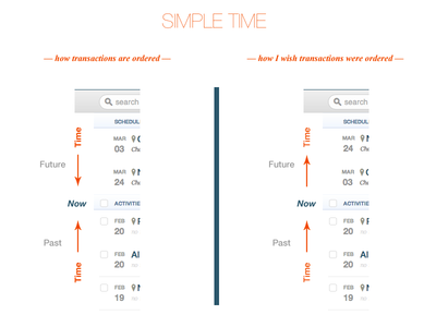 Simple + Time + UX simple.com time ux lists