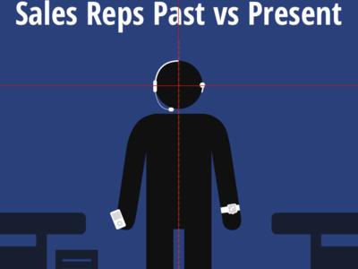 Past vs Present xvoyant illustration design