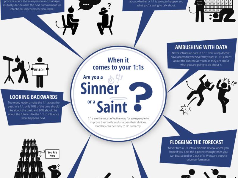 7 Deadly Sins Of Coaching vector branding illustration design xvoyant