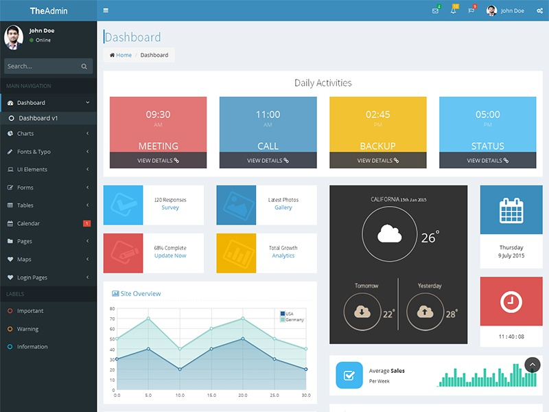 dashboard templates
