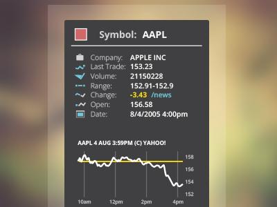Stock Widget Design stock widget design