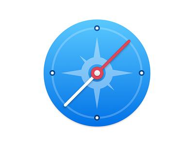 safariperirefox compass safari icon browser