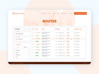 Dashboard for Estimating Routes and Price