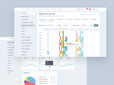 Fit CRM fitness club dashboad crm portal employees statistics scheduling dashboard crm software fitness app fitness crm