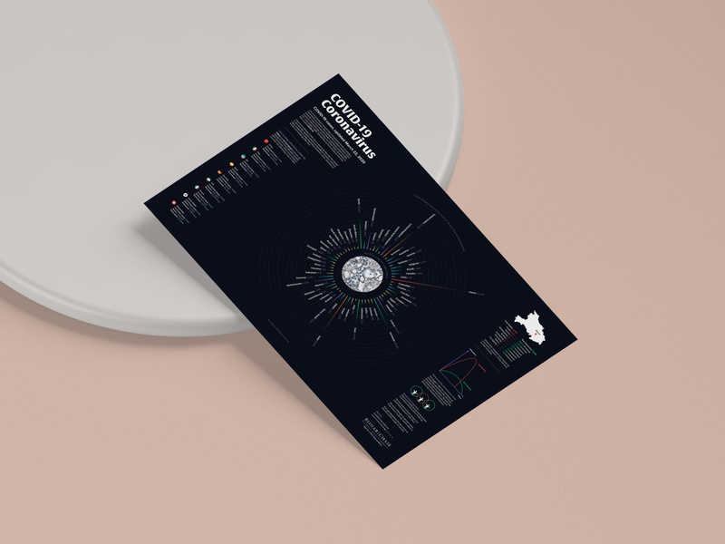 Free COVID-19 Poster, by Bisnar | Chase free download mockup poster design poster freebie graphicdesign graphic design data data visualization branding flat design layoutdesign typography virus covid 19 covid-19 covid19