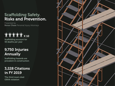 Scaffolding Safety. Risks and Prevention. infographic design infographic personal injury lawyer death fall injury work construction isometric design isometric isometry layoutdesign design