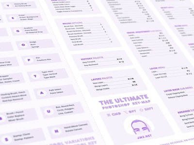 Photoshop Cheat-Sheet Poster: all Key Commands infographic reference lavender pastel purple key command keyboard shortcut poster cheatsheet photoshop