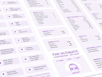 Photoshop Cheat-Sheet Poster: all Key Commands