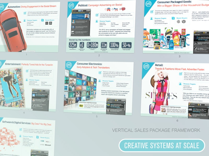 Creative systems at scale industry verticals