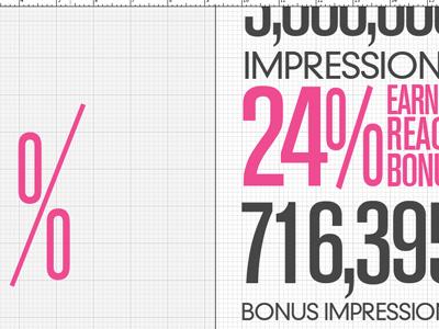 Working Mini infographic work 140proof metrics analytics advertising ads media twitter tweet type typography akzidenz grotesk bold condensed