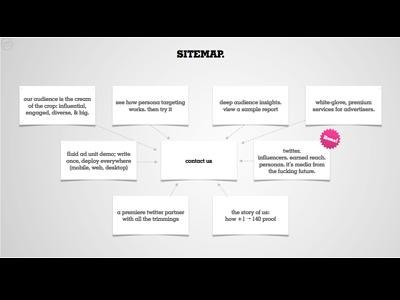 140 Proof visual treatment brief - sneak peek  140proof peek peep startup venturecapital ia sitemap