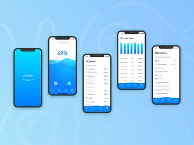 Трекер выпитой жидкости / Water balance iOs drink time balance water logo web vector design android app
