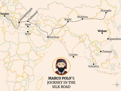 Marco Polo travels from Italy through the Silk Road