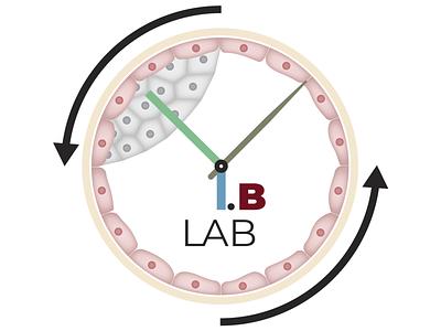 Dr. Yossi Buganim Lab Logo