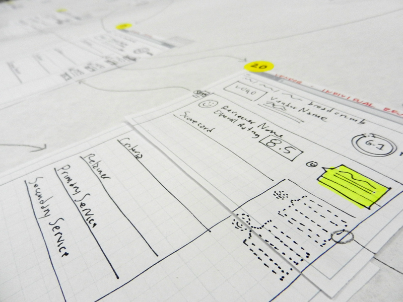 Storyboard process wireframe storyboard ux ui agile scrum info architecture