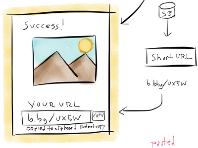 Pasted! sketch paper ux ui 53 paper