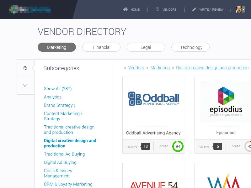 Directory directory card score scorecard index sidenav leftnav