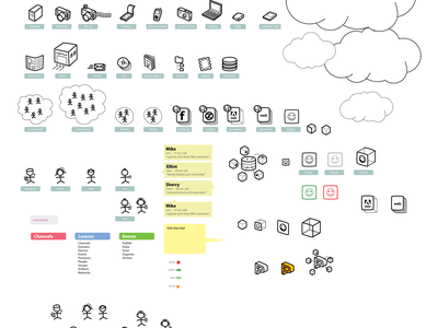 Hand Drawn Icons illustration vector icons