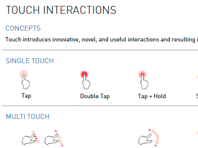 Touch ia diagram touch