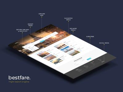 Overview of Bestfare