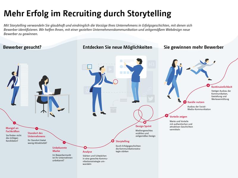 Storytelling Flyer illustration