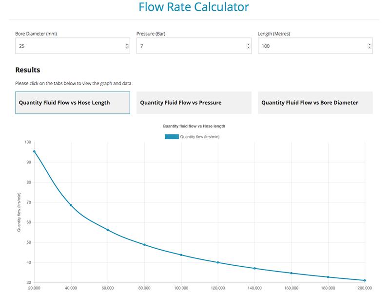 flow rate calculator app by simon james