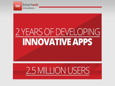 Smartwebs Anniversary anniversary smartwebs android apps android