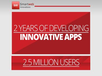 Smartwebs Anniversary