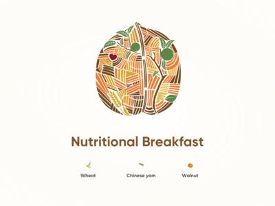 Nutritional Breakfast - oats