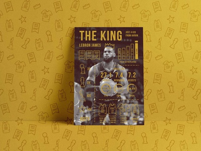 The King Infographic lebron nba basketball infographic typography design illustration