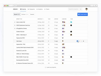 Amondo — Curation Dashboard 4.0 table list dashboard