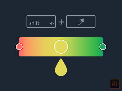 Tip: color picking in Illustrator eyedropper tip illustrator gradient colour shortcut