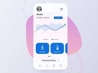 Lotus - Health Care App