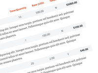 PancakeApp Invoice Design