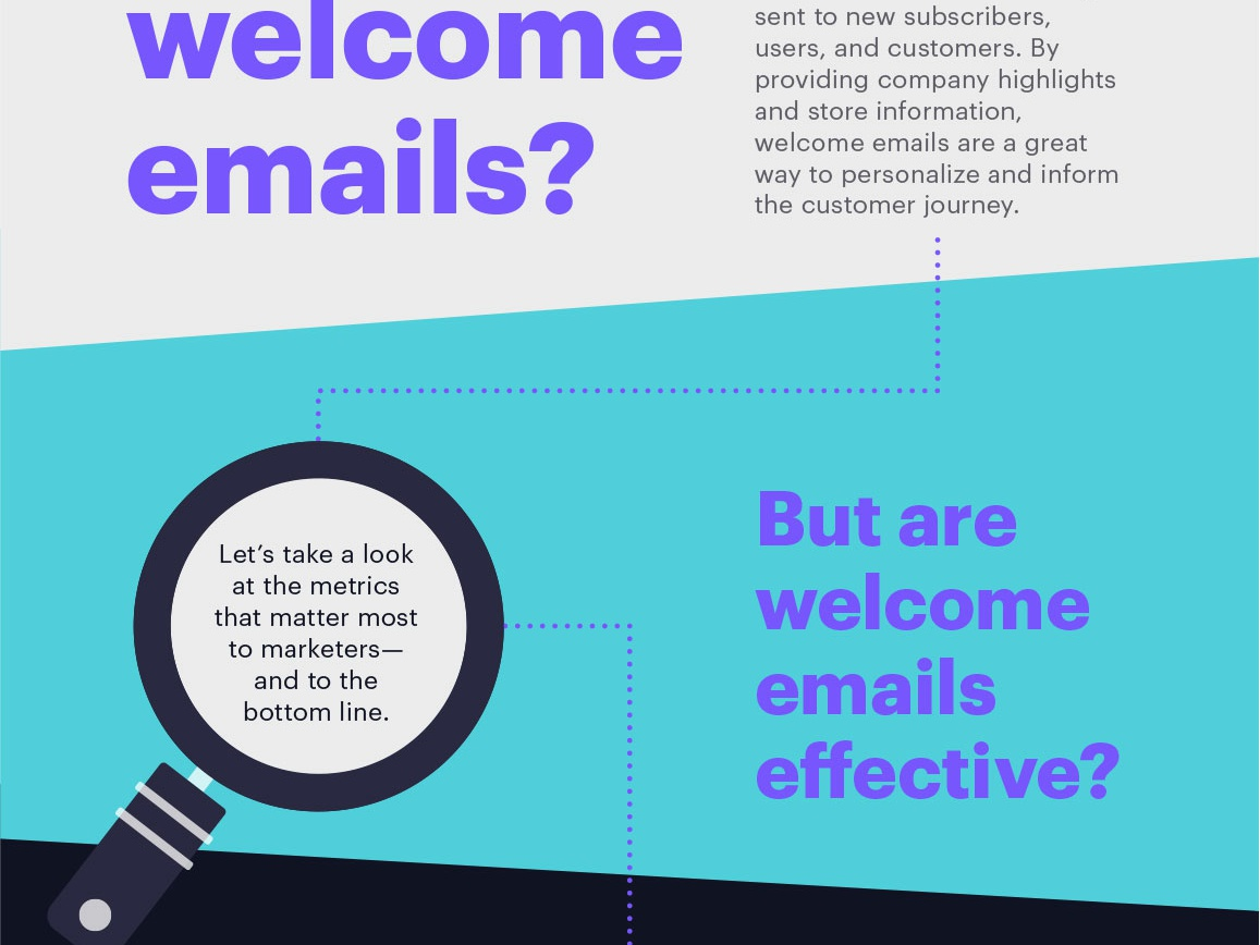 Cm infographic how effective are welcome emails v1