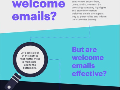 Campaign Monitor Infographic: How effective are welcome emails? campaign monitor illustation welcome email email campaign email infographic design infographic