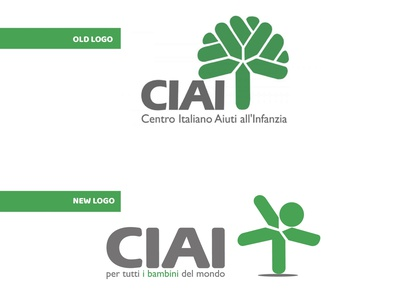 CIAI : Logo Restyling typography thailand india afganistan restyling branding lettering vector illustration logos logo childhood africa adoptions world baby babies children ciai
