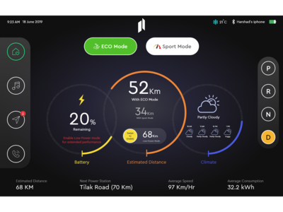 EV Dashboard/Infotainment system UI with Low power mode