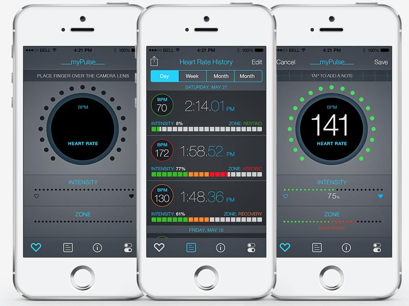 Heat Monitor App