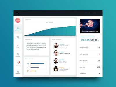 Loudfund Dashboard Idea layout uiux web design dashboard user interface minimal application data music flat flat design