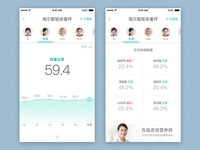 Smart Device App