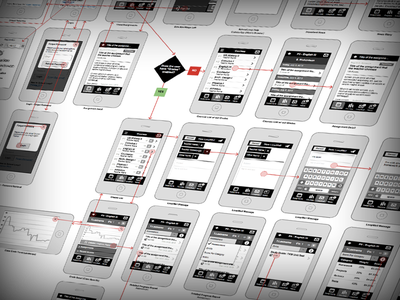 Wireframe & Interaction Model for an HTML5 Mobile App wireframe user flow interaction mobile html5 jquery mobile phonegap