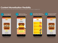 Content Monetization Flexibility