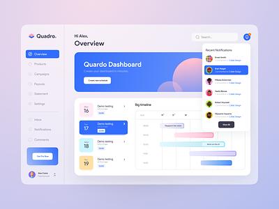 Dashboard Design UI design panel admin analytics calendar task managment manager chart dashboard clean web minimal ux ui