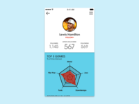 DailyUI #006 - Profile