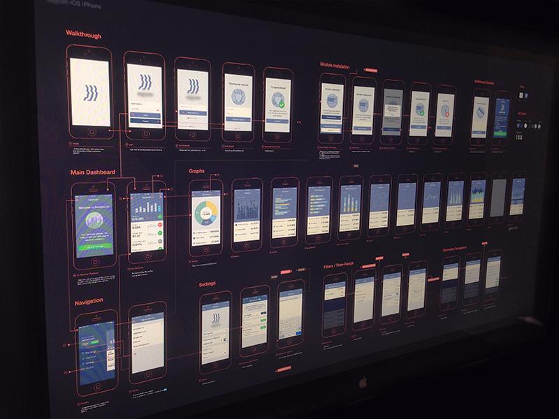 Diagram walkthrough wireframe flow diagram ios navigation app application analytics chart data dashboard