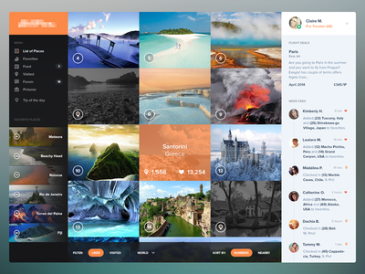 Beautiful Places List dashboard people avatar climaicons feed profile detail image like pin photos travel