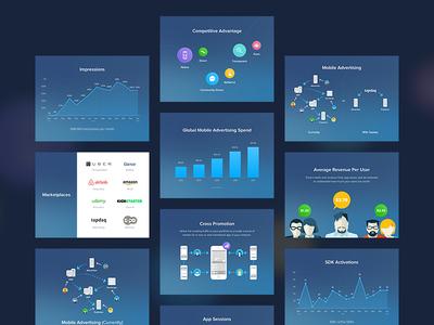 Tapdaq - Product Deck Part 2 powerpoint keynote ui summary web deck graph profile dashboard dark product presentation