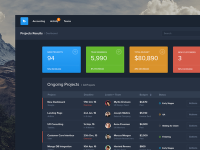 Dark Project Results + Freebie ui photography manager web apps table graph profile dashboard dark landing ui kit