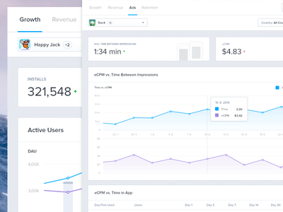 Tapdaq - Insights WIP 2 ui summary stats time export table graph profile dashboard app ios performance